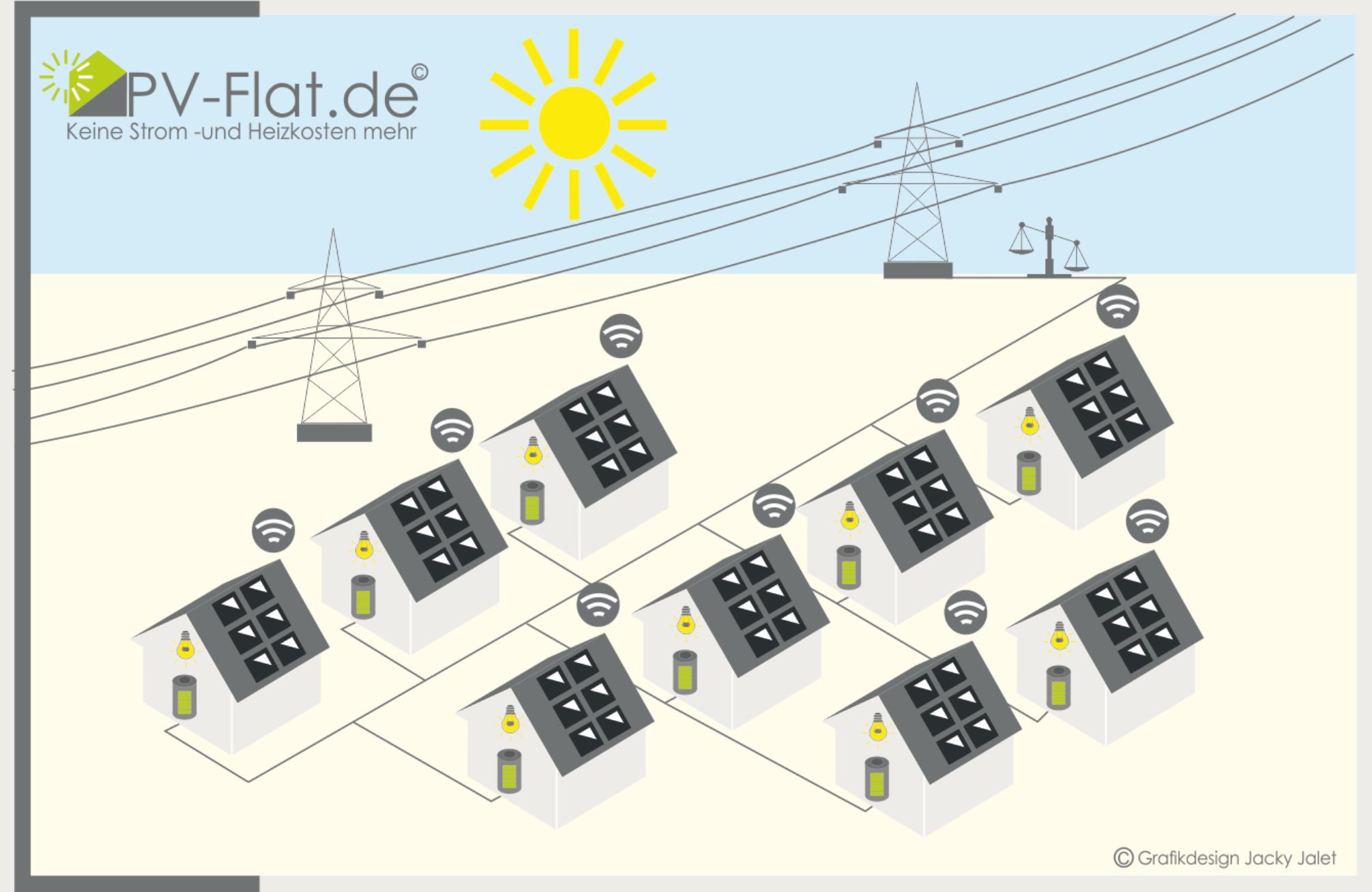 PV-Kraftwerk